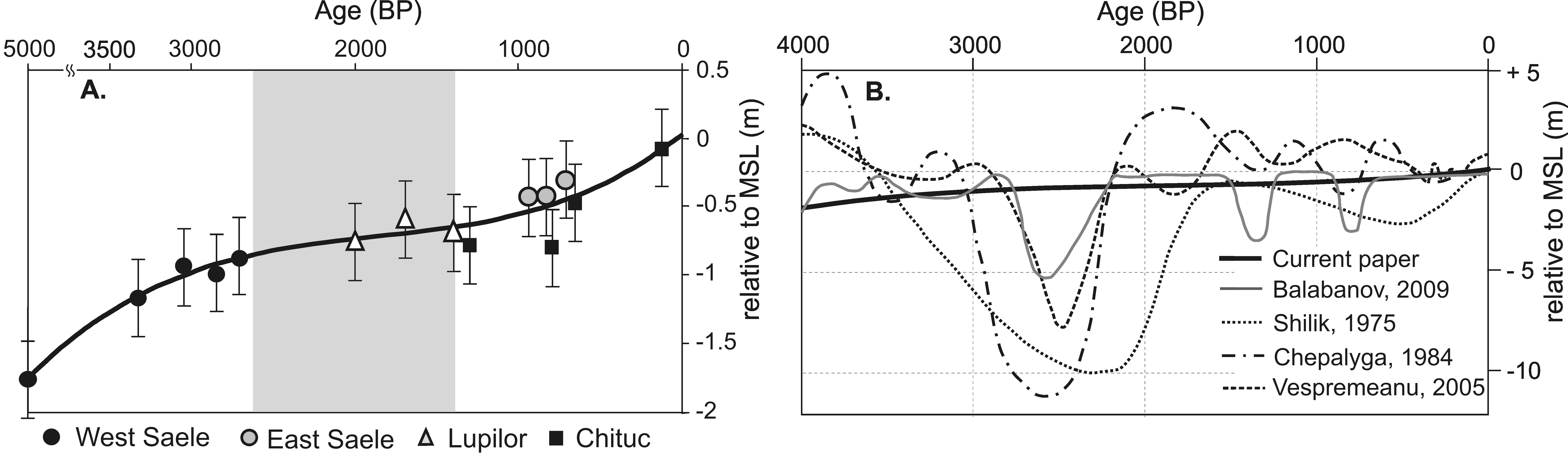 Figure7 copy